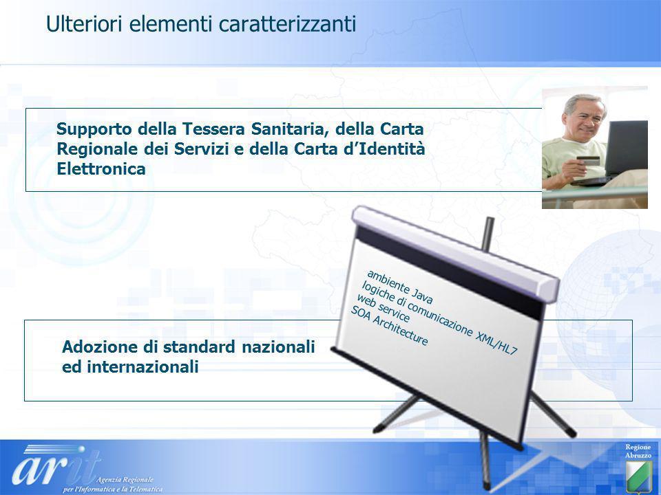 Ulteriori elementi caratterizzanti Adozione di standard nazionali ed internazionali Supporto della Tessera Sanitaria, della Carta Regionale dei Servizi e della Carta dIdentità Elettronica ambiente Java logiche di comunicazione XML/HL7 web service SOA Architecture