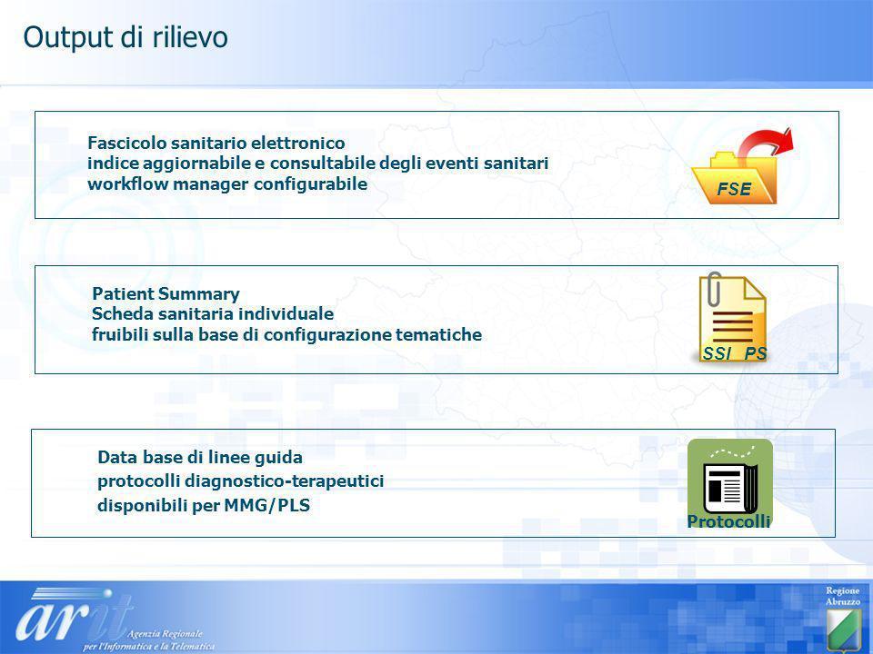 Output di rilievo Fascicolo sanitario elettronico indice aggiornabile e consultabile degli eventi sanitari workflow manager configurabile Data base di