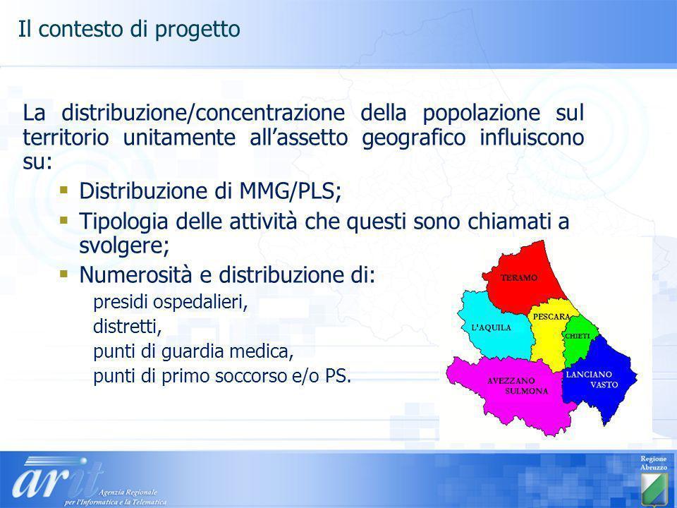 Il contesto di progetto La distribuzione/concentrazione della popolazione sul territorio unitamente allassetto geografico influiscono su: Distribuzion