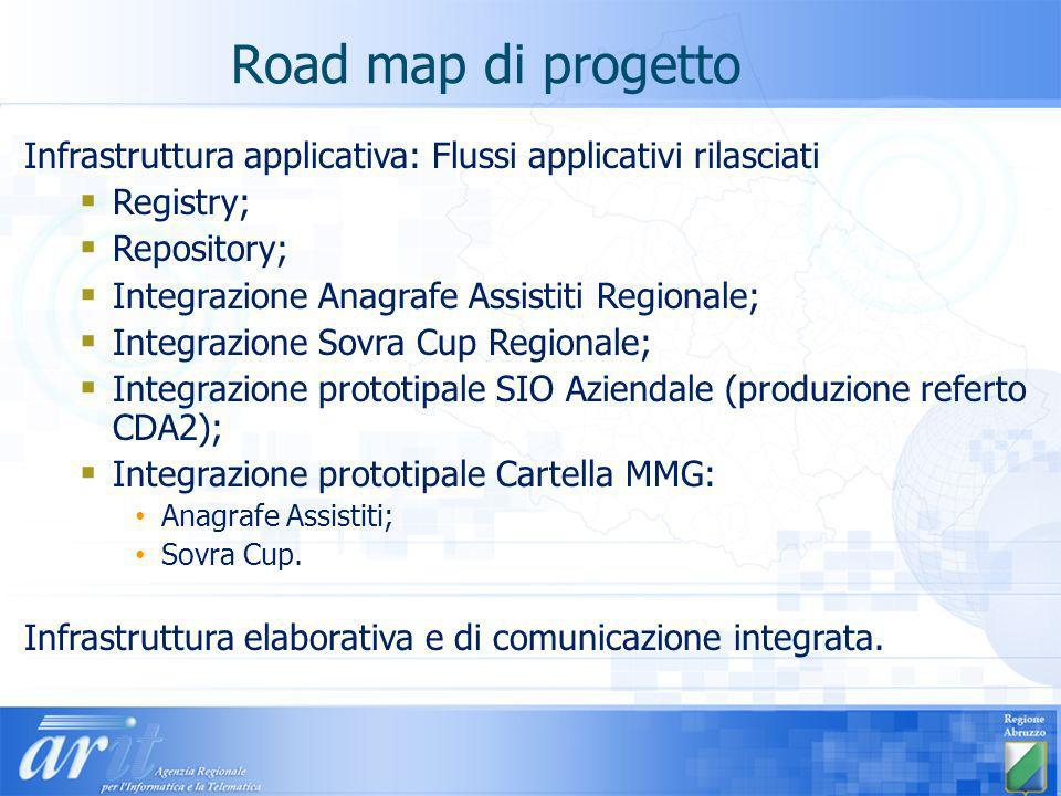 Road map di progetto Infrastruttura applicativa: Flussi applicativi rilasciati Registry; Repository; Integrazione Anagrafe Assistiti Regionale; Integrazione Sovra Cup Regionale; Integrazione prototipale SIO Aziendale (produzione referto CDA2); Integrazione prototipale Cartella MMG: Anagrafe Assistiti; Sovra Cup.
