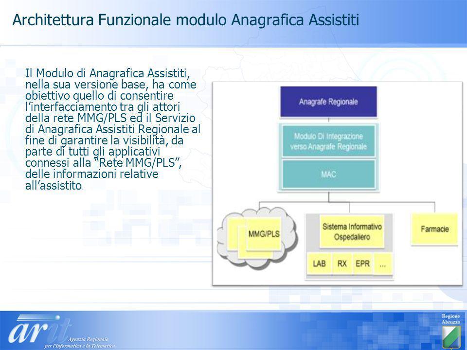 Architettura Funzionale modulo Anagrafica Assistiti Il Modulo di Anagrafica Assistiti, nella sua versione base, ha come obiettivo quello di consentire