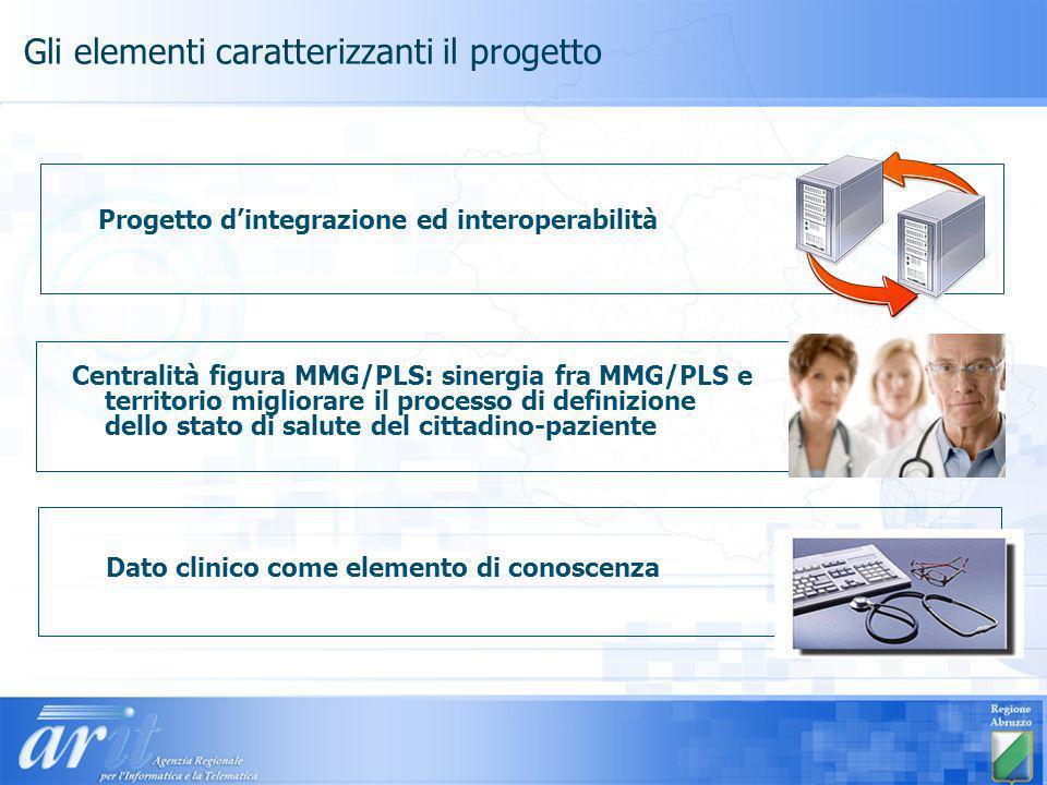 Gli elementi caratterizzanti il progetto Progetto dintegrazione ed interoperabilità Centralità figura MMG/PLS: sinergia fra MMG/PLS e territorio migliorare il processo di definizione dello stato di salute del cittadino-paziente Dato clinico come elemento di conoscenza
