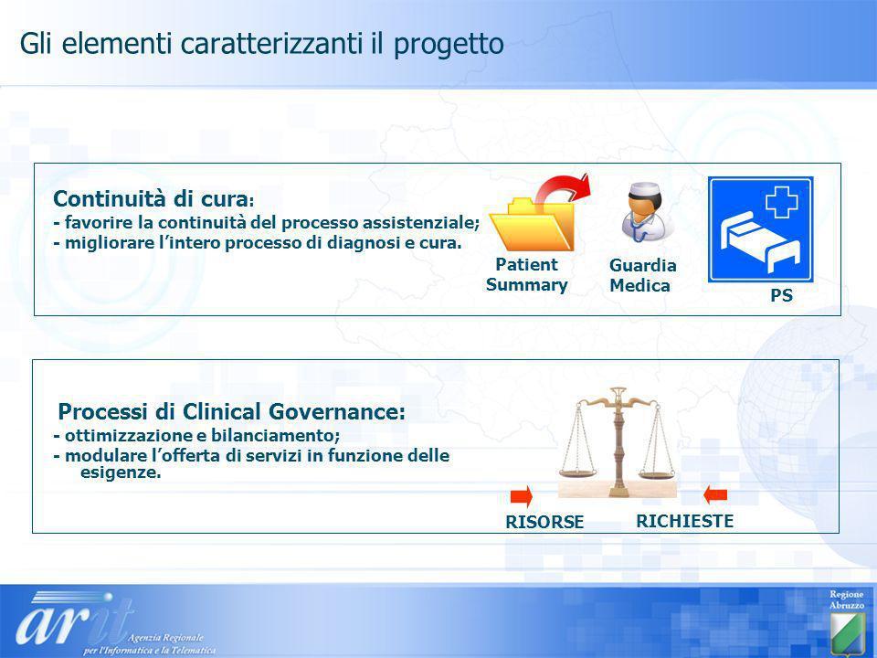 Continuità di cura : - favorire la continuità del processo assistenziale; - migliorare lintero processo di diagnosi e cura. Processi di Clinical Gover