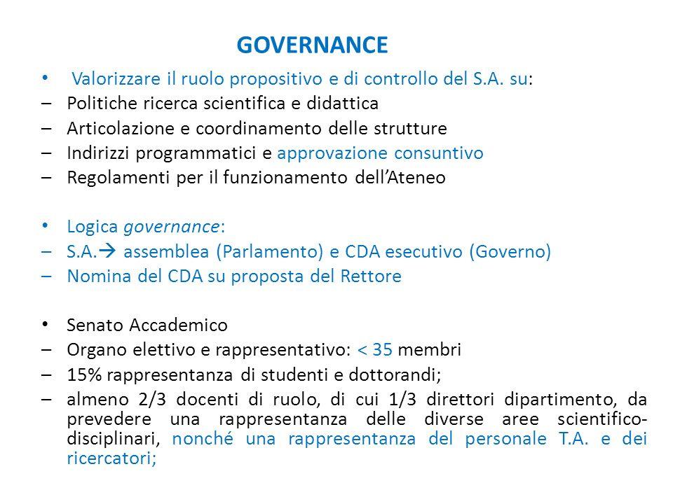 GOVERNANCE Valorizzare il ruolo propositivo e di controllo del S.A. su: –Politiche ricerca scientifica e didattica –Articolazione e coordinamento dell