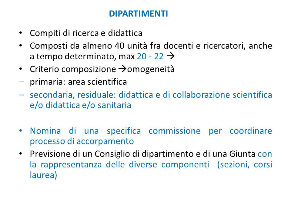 DIPARTIMENTI Compiti di ricerca e didattica Composti da almeno 40 unità fra docenti e ricercatori, anche a tempo determinato, max 20 - 22 Criterio com