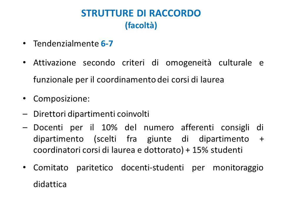 STRUTTURE DI RACCORDO (facoltà) Tendenzialmente 6-7 Attivazione secondo criteri di omogeneità culturale e funzionale per il coordinamento dei corsi di