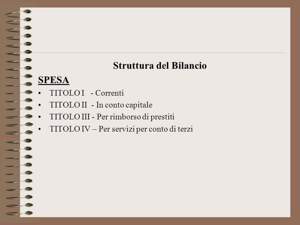 Struttura del Bilancio SPESA TITOLO I - Correnti TITOLO II - In conto capitale TITOLO III - Per rimborso di prestiti TITOLO IV – Per servizi per conto