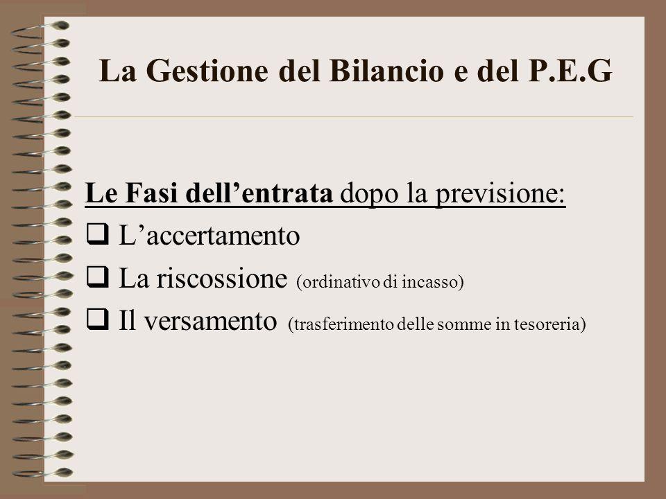 La Gestione del Bilancio e del P.E.G Le Fasi dellentrata dopo la previsione: Laccertamento La riscossione (ordinativo di incasso) Il versamento (trasf