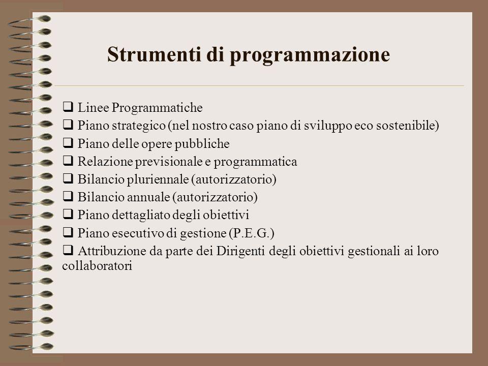 Strumenti di programmazione Linee Programmatiche Piano strategico (nel nostro caso piano di sviluppo eco sostenibile) Piano delle opere pubbliche Rela