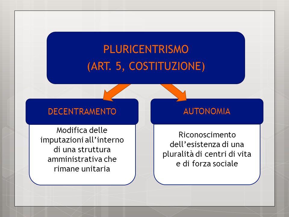 Riconoscimento dellesistenza di una pluralità di centri di vita e di forza sociale AUTONOMIA Modifica delle imputazioni allinterno di una struttura am