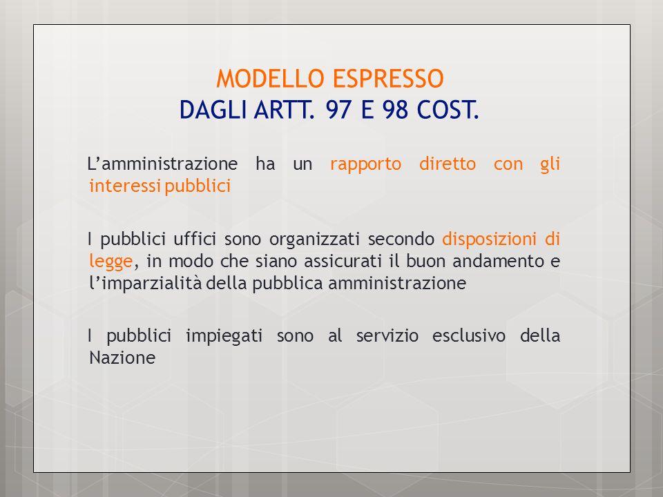 MODELLO ESPRESSO DAGLI ARTT. 97 E 98 COST. Lamministrazione ha un rapporto diretto con gli interessi pubblici I pubblici uffici sono organizzati secon