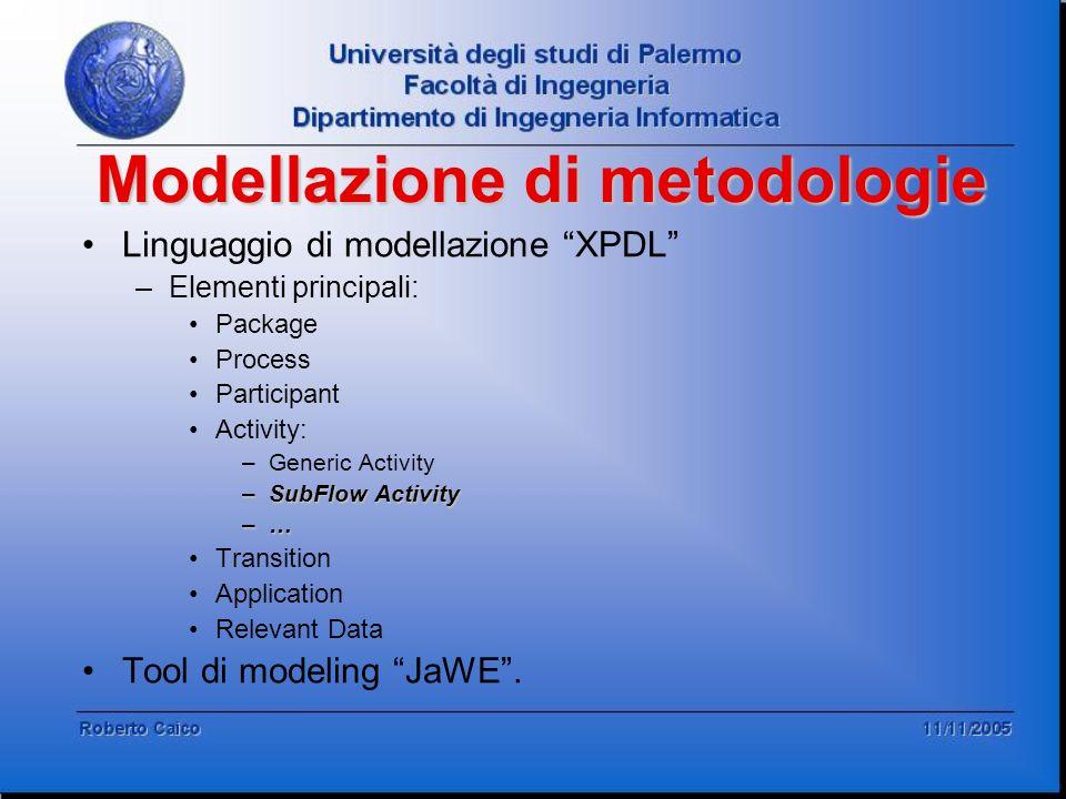 Modellazione di metodologie Linguaggio di modellazione XPDL –Elementi principali: Package Process Participant Activity: –Generic Activity –SubFlow Act