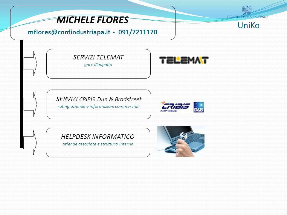 UniKo MICHELE FLORES SERVIZI TELEMAT gare dappalto SERVIZI CRIBIS Dun & Bradstreet rating aziende e informazioni commerciali HELPDESK INFORMATICO aziende associate e struttura interna mflores@confindustriapa.it - 091/7211170.