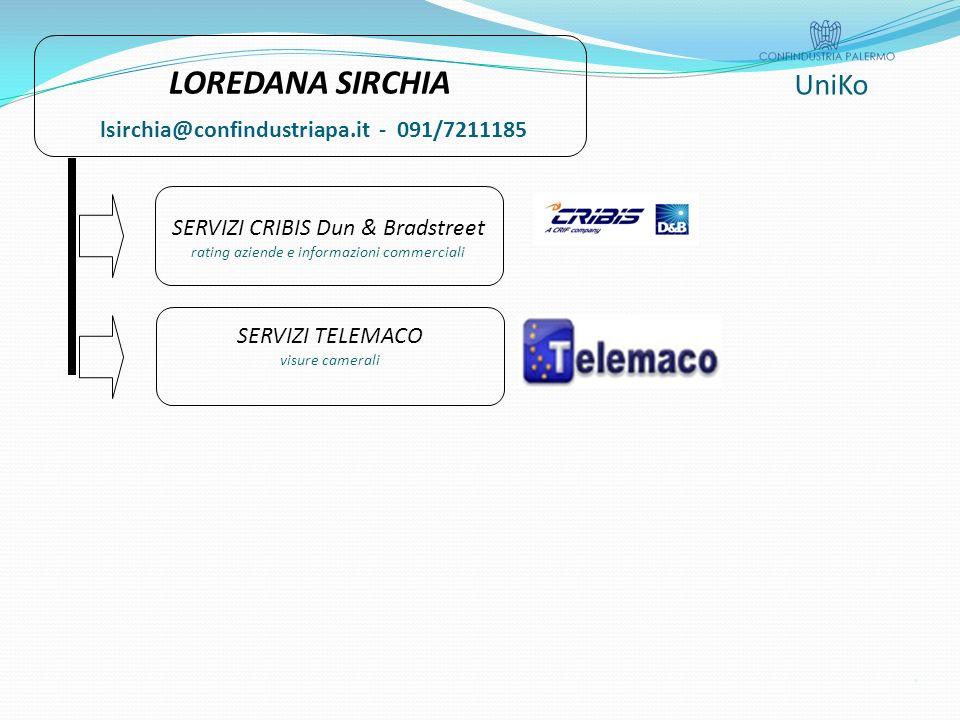 UniKo LOREDANA SIRCHIA SERVIZI CRIBIS Dun & Bradstreet rating aziende e informazioni commerciali lsirchia@confindustriapa.it - 091/7211185. SERVIZI TE