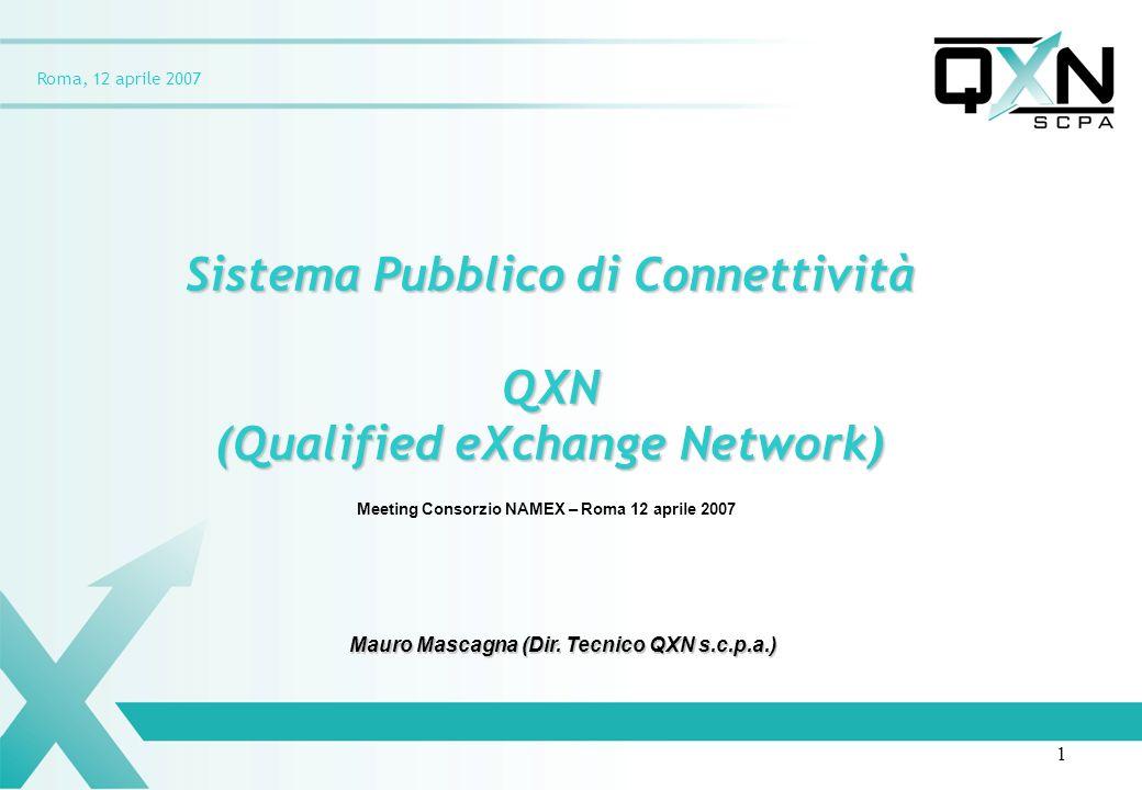 Roma, 12 aprile 2007 Sistema Pubblico di Connettività QXN (Qualified eXchange Network) Mauro Mascagna (Dir.