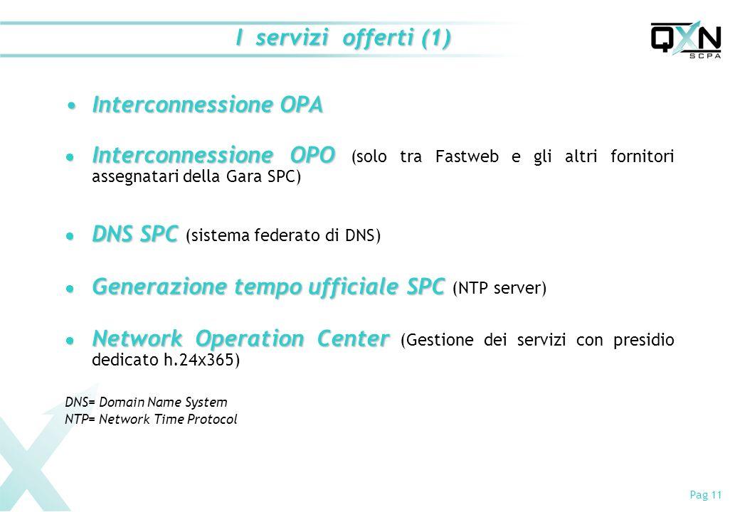 Pag 11 I servizi offerti (1) Interconnessione OPA Interconnessione OPA Interconnessione OPO Interconnessione OPO (solo tra Fastweb e gli altri fornitori assegnatari della Gara SPC) DNS SPC DNS SPC (sistema federato di DNS) Generazione tempo ufficiale SPC Generazione tempo ufficiale SPC (NTP server) Network Operation Center Network Operation Center (Gestione dei servizi con presidio dedicato h.24x365) DNS= Domain Name System NTP= Network Time Protocol