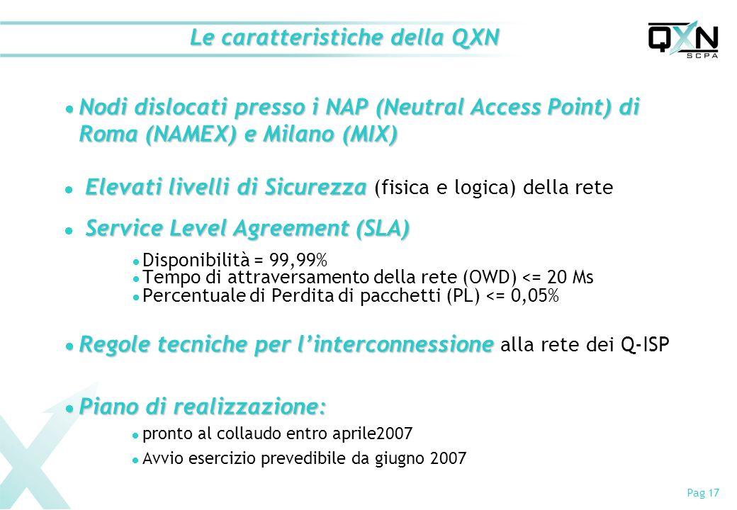 Pag 17 Le caratteristiche della QXN Nodi dislocati presso i NAP (Neutral Access Point) di Roma (NAMEX) e Milano (MIX) Nodi dislocati presso i NAP (Neutral Access Point) di Roma (NAMEX) e Milano (MIX) Elevati livelli di Sicurezza Elevati livelli di Sicurezza (fisica e logica) della rete Service Level Agreement (SLA) Disponibilità = 99,99% Tempo di attraversamento della rete (OWD) <= 20 Ms Percentuale di Perdita di pacchetti (PL) <= 0,05% Regole tecniche per linterconnessione Regole tecniche per linterconnessione alla rete dei Q-ISP Piano di realizzazione: Piano di realizzazione: pronto al collaudo entro aprile2007 Avvio esercizio prevedibile da giugno 2007