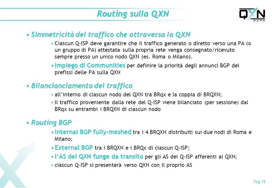 Pag 18 Routing sulla QXN Simmetricità del traffico che attraversa la QXNSimmetricità del traffico che attraversa la QXN Ciascun Q-ISP deve garantire che il traffico generato o diretto verso una PA (o un gruppo di PA) attestata sulla propria rete venga consegnato/ricevuto sempre presso un unico nodo QXN (es.