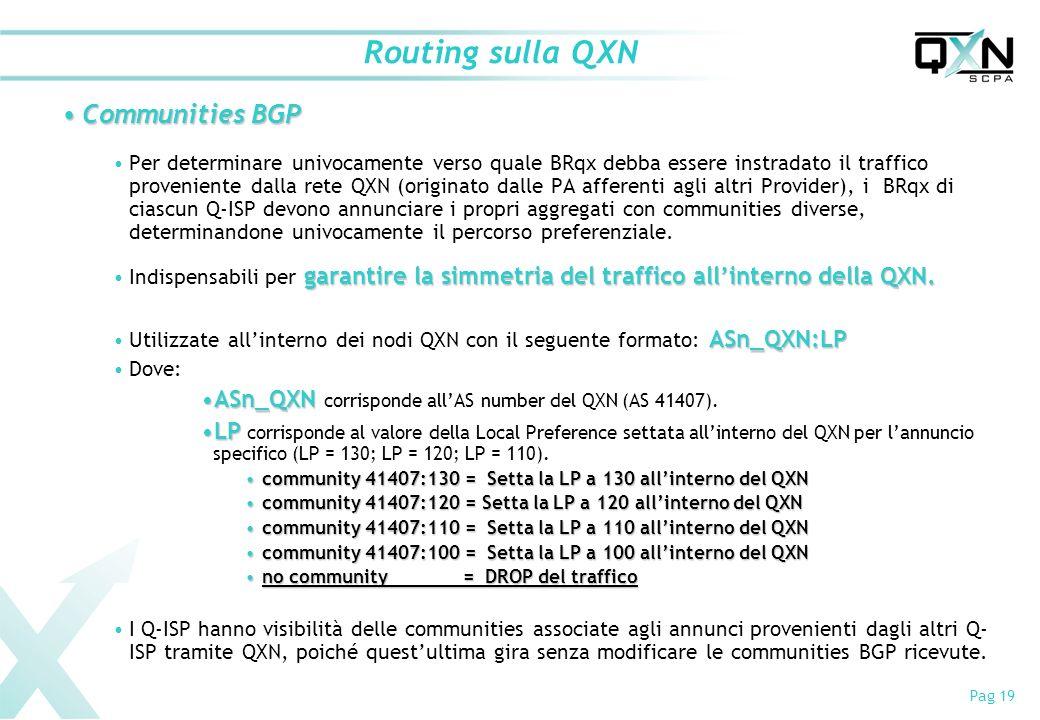 Pag 19 Routing sulla QXN Communities BGPCommunities BGP Per determinare univocamente verso quale BRqx debba essere instradato il traffico proveniente dalla rete QXN (originato dalle PA afferenti agli altri Provider), i BRqx di ciascun Q-ISP devono annunciare i propri aggregati con communities diverse, determinandone univocamente il percorso preferenziale.