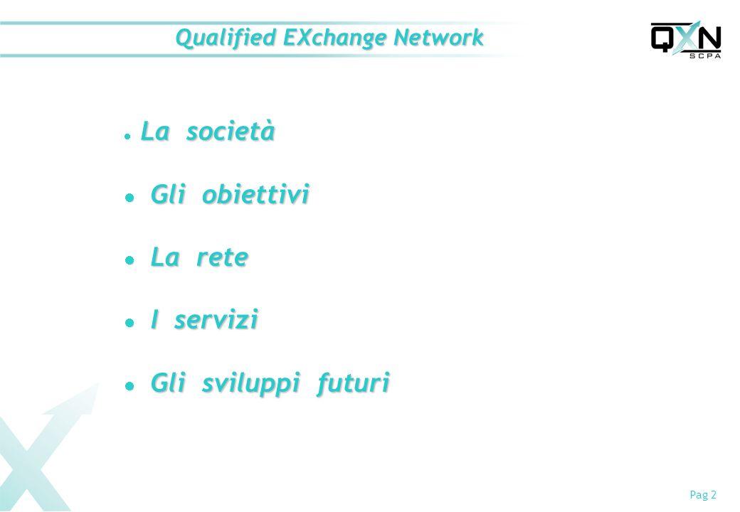 Pag 2 Qualified EXchange Network La società Gli obiettivi Gli obiettivi La rete La rete I servizi I servizi Gli sviluppi futuri Gli sviluppi futuri