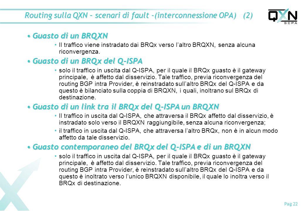 Pag 22 Routing sulla QXN – scenari di fault -(interconnessione OPA) (2) Guasto di un BRQXNGuasto di un BRQXN Il traffico viene instradato dai BRQx verso laltro BRQXN, senza alcuna riconvergenza.