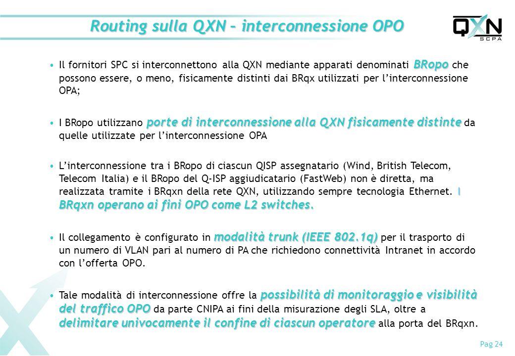 Pag 24 Routing sulla QXN – interconnessione OPO BRopoIl fornitori SPC si interconnettono alla QXN mediante apparati denominati BRopo che possono essere, o meno, fisicamente distinti dai BRqx utilizzati per linterconnessione OPA; porte di interconnessione alla QXN fisicamente distinteI BRopo utilizzano porte di interconnessione alla QXN fisicamente distinte da quelle utilizzate per linterconnessione OPA I BRqxn operano ai fini OPO come L2 switches.Linterconnessione tra i BRopo di ciascun QISP assegnatario (Wind, British Telecom, Telecom Italia) e il BRopo del Q-ISP aggiudicatario (FastWeb) non è diretta, ma realizzata tramite i BRqxn della rete QXN, utilizzando sempre tecnologia Ethernet.