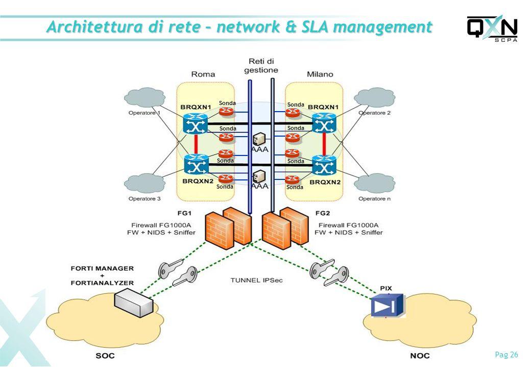 Pag 26 Architettura di rete – network & SLA management Sonda