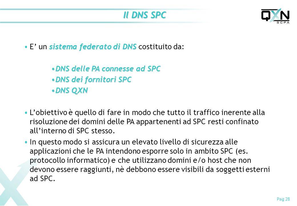 Pag 28 Il DNS SPC sistema federato di DNSE un sistema federato di DNS costituito da: DNS delle PA connesse ad SPCDNS delle PA connesse ad SPC DNS dei fornitori SPCDNS dei fornitori SPC DNS QXNDNS QXN Lobiettivo è quello di fare in modo che tutto il traffico inerente alla risoluzione dei domini delle PA appartenenti ad SPC resti confinato allinterno di SPC stesso.