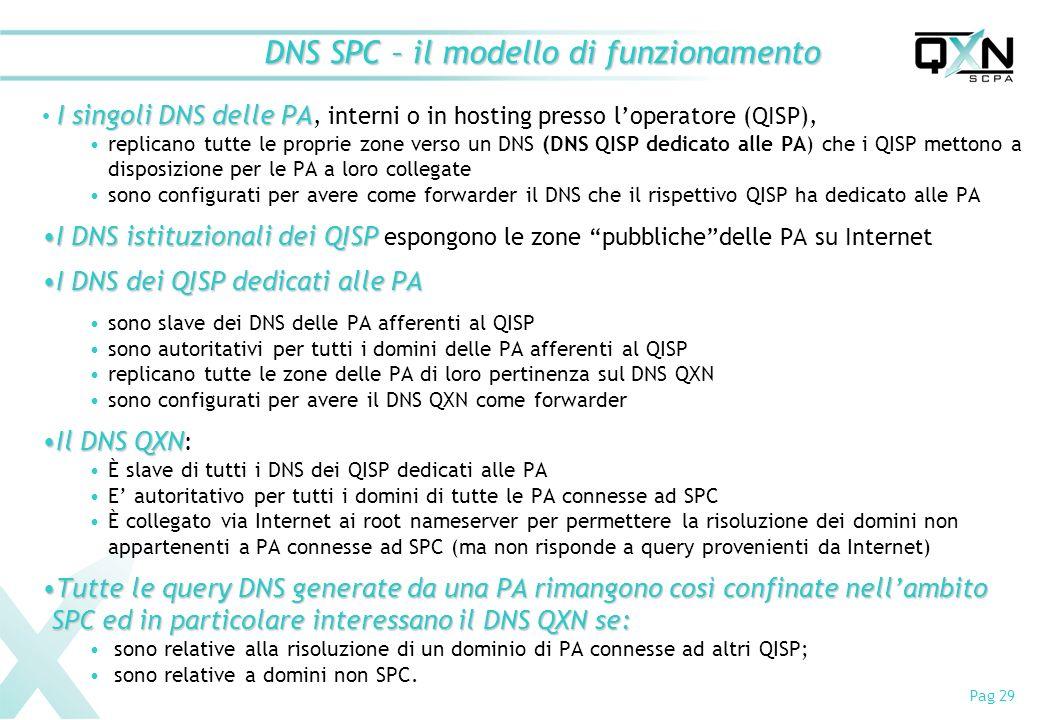 Pag 29 DNS SPC – il modello di funzionamento I singoli DNS delle PA I singoli DNS delle PA, interni o in hosting presso loperatore (QISP), replicano tutte le proprie zone verso un DNS (DNS QISP dedicato alle PA) che i QISP mettono a disposizione per le PA a loro collegate sono configurati per avere come forwarder il DNS che il rispettivo QISP ha dedicato alle PA I DNS istituzionali dei QISPI DNS istituzionali dei QISP espongono le zone pubblichedelle PA su Internet I DNS dei QISP dedicati alle PAI DNS dei QISP dedicati alle PA sono slave dei DNS delle PA afferenti al QISP sono autoritativi per tutti i domini delle PA afferenti al QISP replicano tutte le zone delle PA di loro pertinenza sul DNS QXN sono configurati per avere il DNS QXN come forwarder Il DNS QXNIl DNS QXN : È slave di tutti i DNS dei QISP dedicati alle PA E autoritativo per tutti i domini di tutte le PA connesse ad SPC È collegato via Internet ai root nameserver per permettere la risoluzione dei domini non appartenenti a PA connesse ad SPC (ma non risponde a query provenienti da Internet) Tutte le query DNS generate da una PA rimangono così confinate nellambito SPC ed in particolare interessano il DNS QXN se:Tutte le query DNS generate da una PA rimangono così confinate nellambito SPC ed in particolare interessano il DNS QXN se: sono relative alla risoluzione di un dominio di PA connesse ad altri QISP; sono relative a domini non SPC.