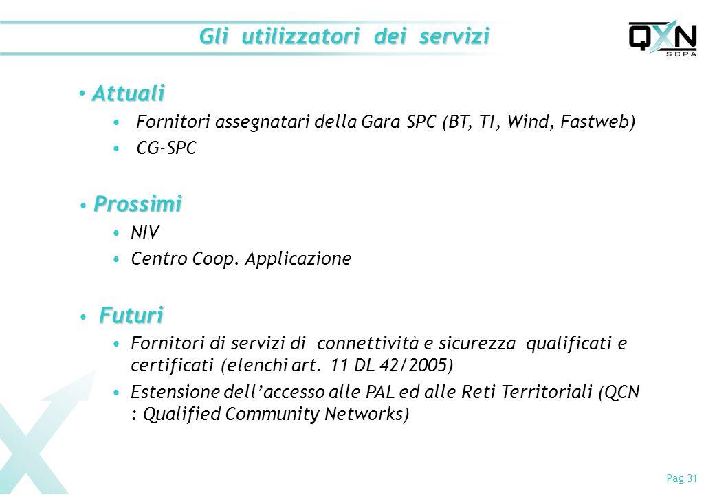 Pag 31 Gli utilizzatori dei servizi Attuali Fornitori assegnatari della Gara SPC (BT, TI, Wind, Fastweb) CG-SPC Prossimi NIV Centro Coop.