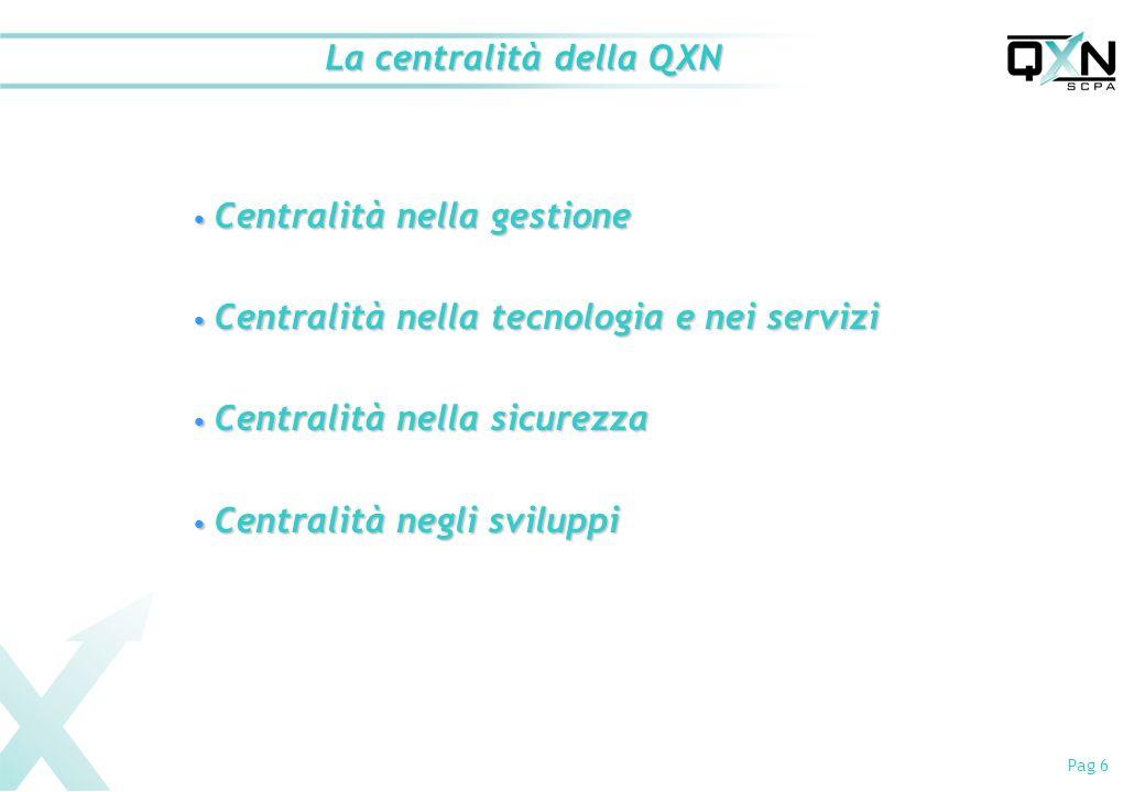 Pag 6 La centralità della QXN Centralità nella gestione Centralità nella gestione Centralità nella tecnologia e nei servizi Centralità nella tecnologia e nei servizi Centralità nella sicurezza Centralità nella sicurezza Centralità negli sviluppi Centralità negli sviluppi