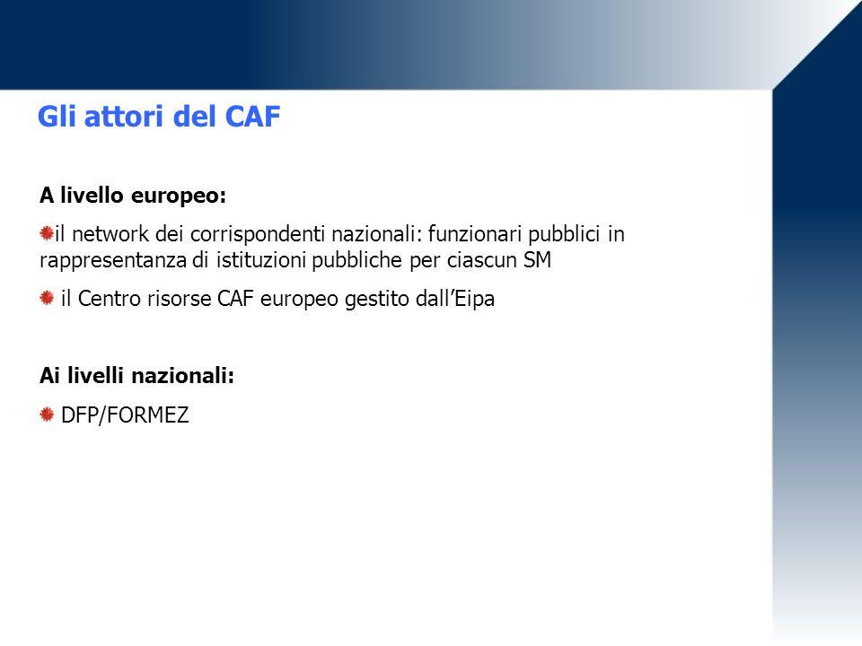 Gli attori del CAF A livello europeo: il network dei corrispondenti nazionali: funzionari pubblici in rappresentanza di istituzioni pubbliche per ciascun SM il Centro risorse CAF europeo gestito dallEipa Ai livelli nazionali: DFP/FORMEZ