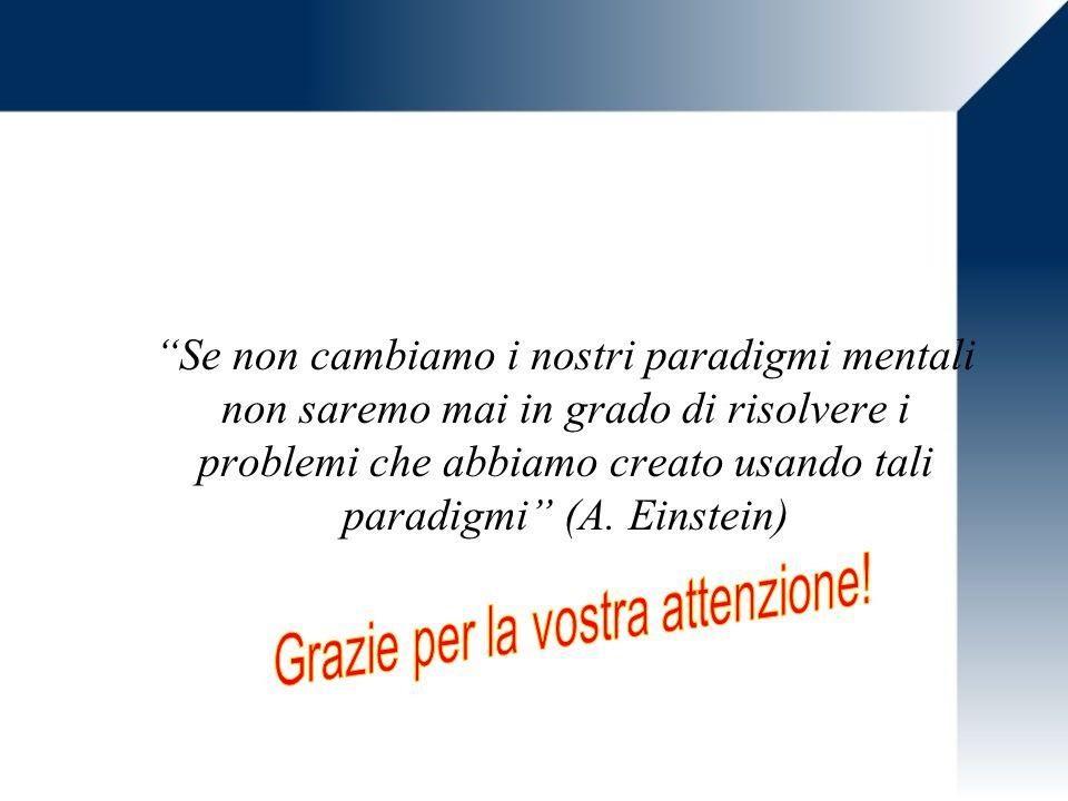 Se non cambiamo i nostri paradigmi mentali non saremo mai in grado di risolvere i problemi che abbiamo creato usando tali paradigmi (A.