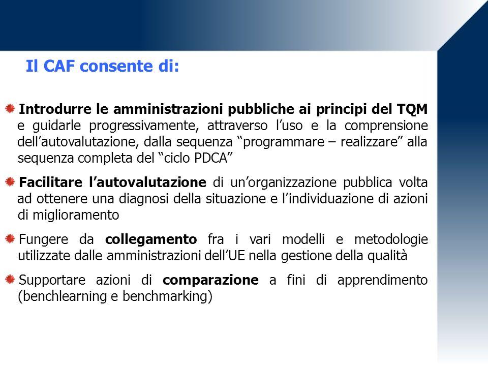 Il CAF consente di: Introdurre le amministrazioni pubbliche ai principi del TQM e guidarle progressivamente, attraverso luso e la comprensione dellaut