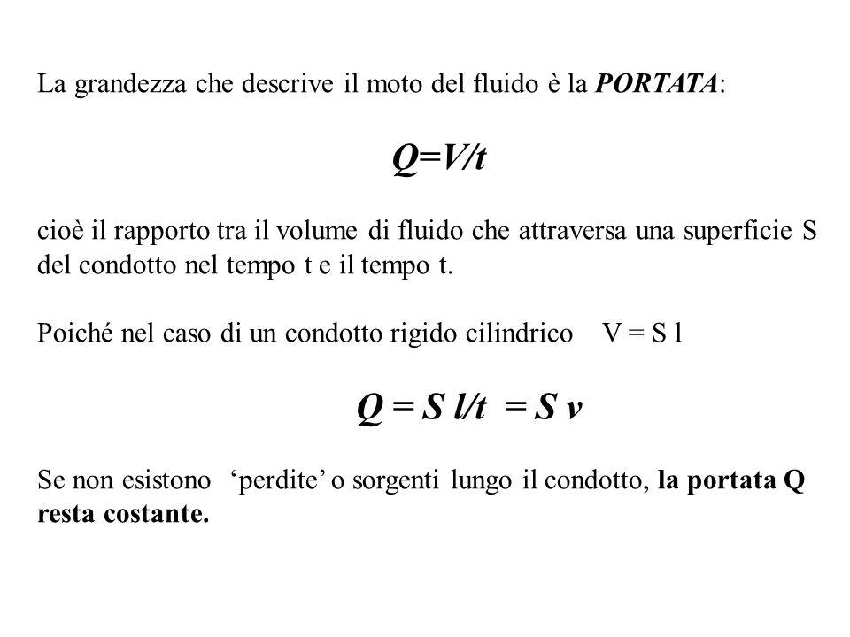 La grandezza che descrive il moto del fluido è la PORTATA: Q=V/t cioè il rapporto tra il volume di fluido che attraversa una superficie S del condotto