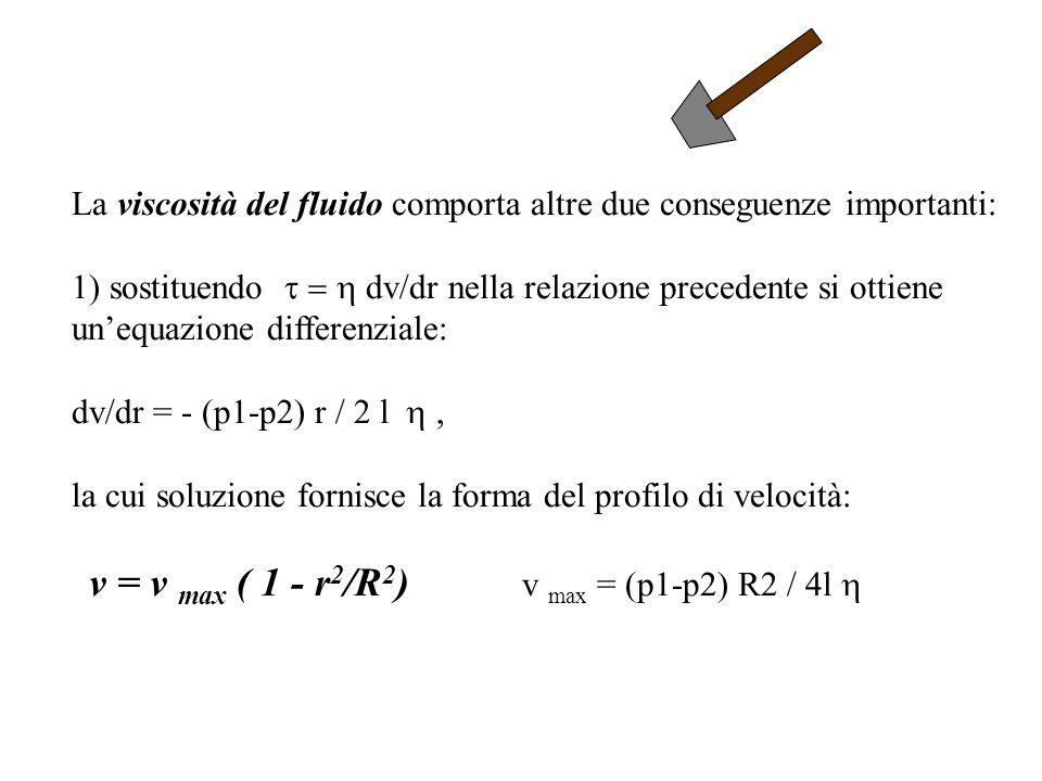La viscosità del fluido comporta altre due conseguenze importanti: 1) sostituendo dv/dr nella relazione precedente si ottiene unequazione differenzial