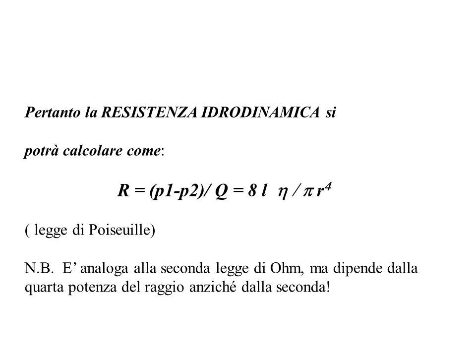 Pertanto la RESISTENZA IDRODINAMICA si potrà calcolare come: R = (p1-p2)/ Q = 8 l r ( legge di Poiseuille) N.B. E analoga alla seconda legge di Ohm, m