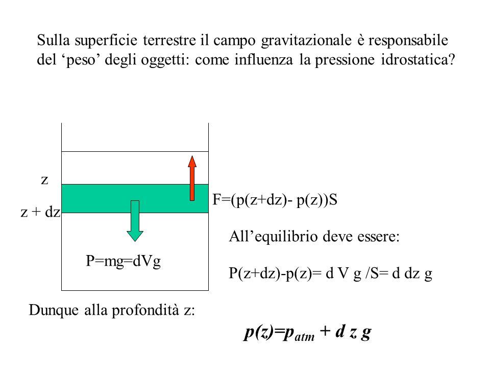 Sulla superficie terrestre il campo gravitazionale è responsabile del peso degli oggetti: come influenza la pressione idrostatica? z z + dz P=mg=dVg F