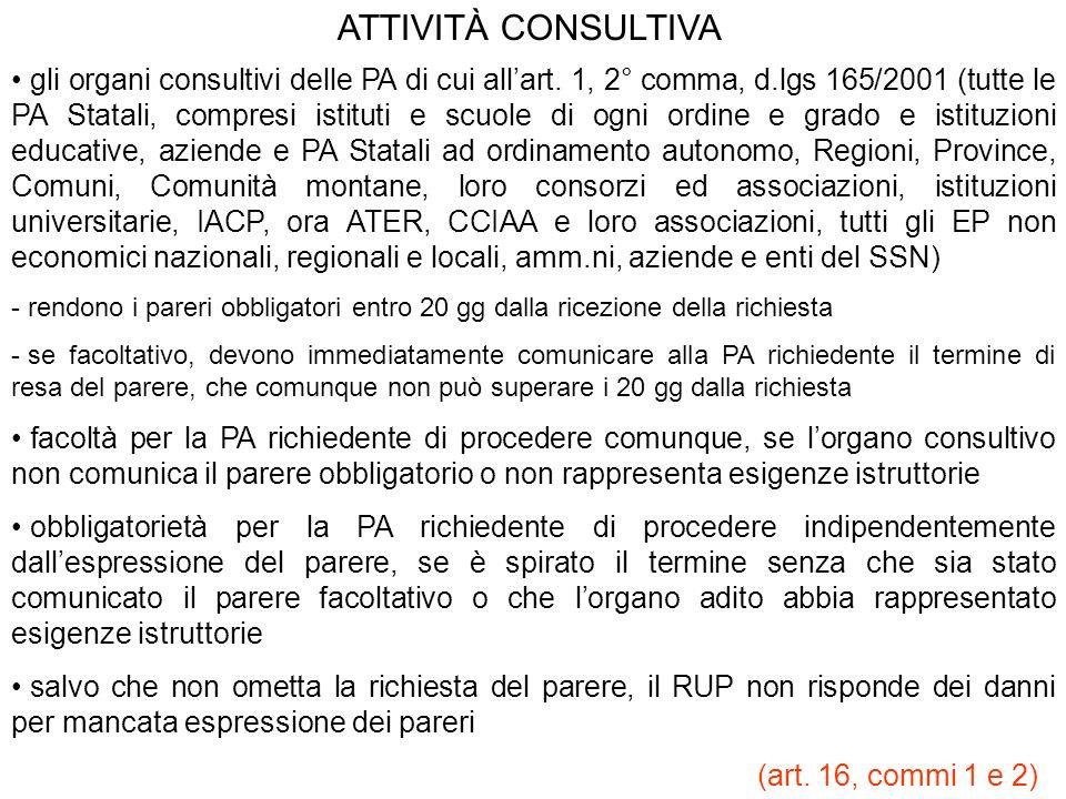 ATTIVITÀ CONSULTIVA gli organi consultivi delle PA di cui allart. 1, 2° comma, d.lgs 165/2001 (tutte le PA Statali, compresi istituti e scuole di ogni