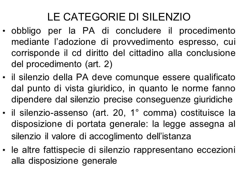 LE CATEGORIE DI SILENZIO obbligo per la PA di concludere il procedimento mediante ladozione di provvedimento espresso, cui corrisponde il cd diritto d