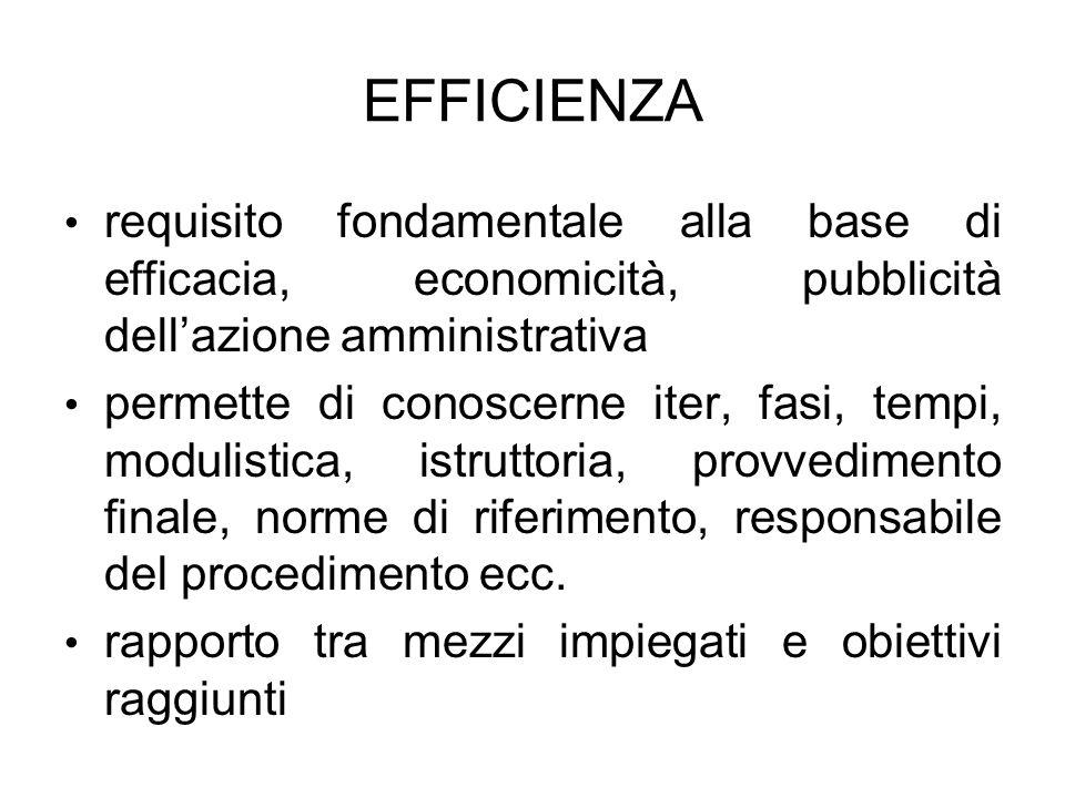 EFFICIENZA requisito fondamentale alla base di efficacia, economicità, pubblicità dellazione amministrativa permette di conoscerne iter, fasi, tempi,