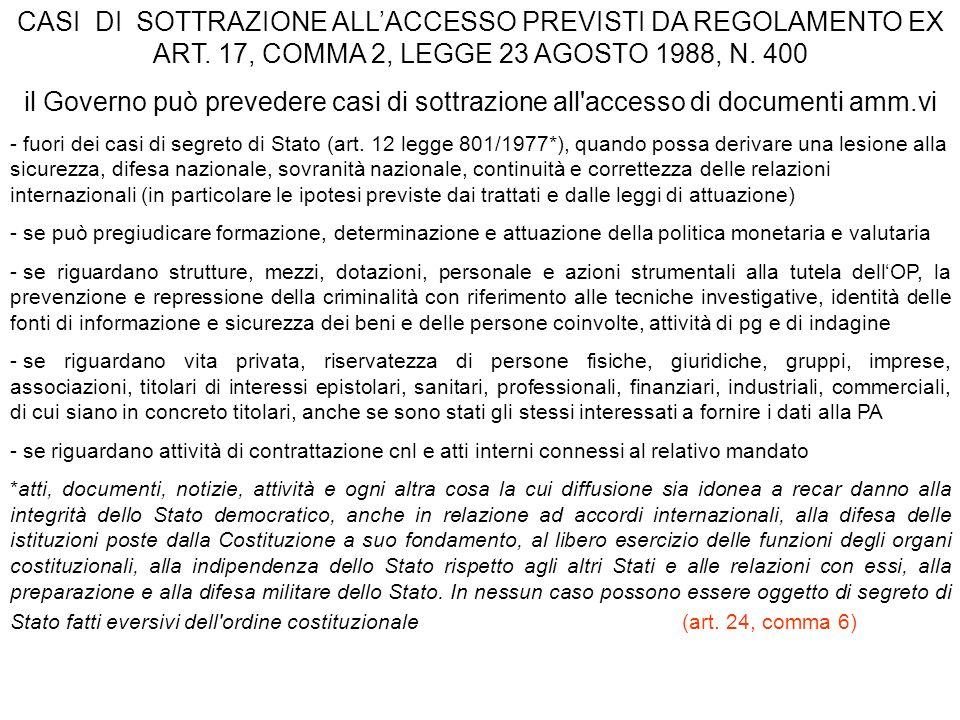 CASI DI SOTTRAZIONE ALLACCESSO PREVISTI DA REGOLAMENTO EX ART. 17, COMMA 2, LEGGE 23 AGOSTO 1988, N. 400 il Governo può prevedere casi di sottrazione