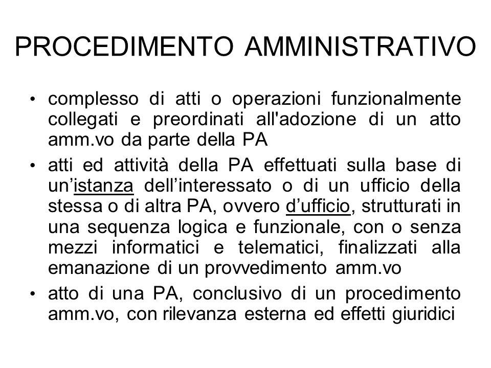 PROCEDIMENTO AMMINISTRATIVO complesso di atti o operazioni funzionalmente collegati e preordinati all'adozione di un atto amm.vo da parte della PA att
