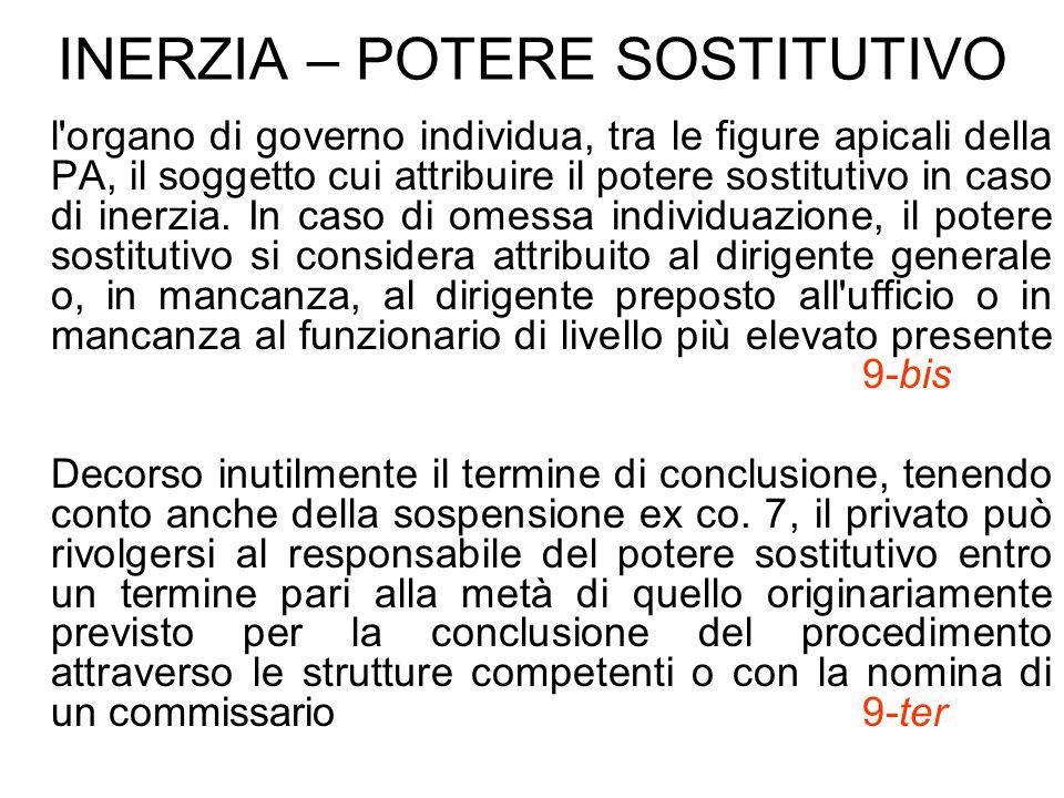 INERZIA – POTERE SOSTITUTIVO l'organo di governo individua, tra le figure apicali della PA, il soggetto cui attribuire il potere sostitutivo in caso d
