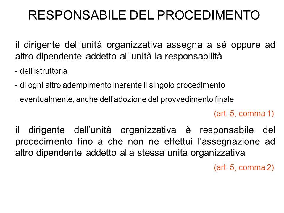 RESPONSABILE DEL PROCEDIMENTO il dirigente dellunità organizzativa assegna a sé oppure ad altro dipendente addetto allunità la responsabilità - dellis