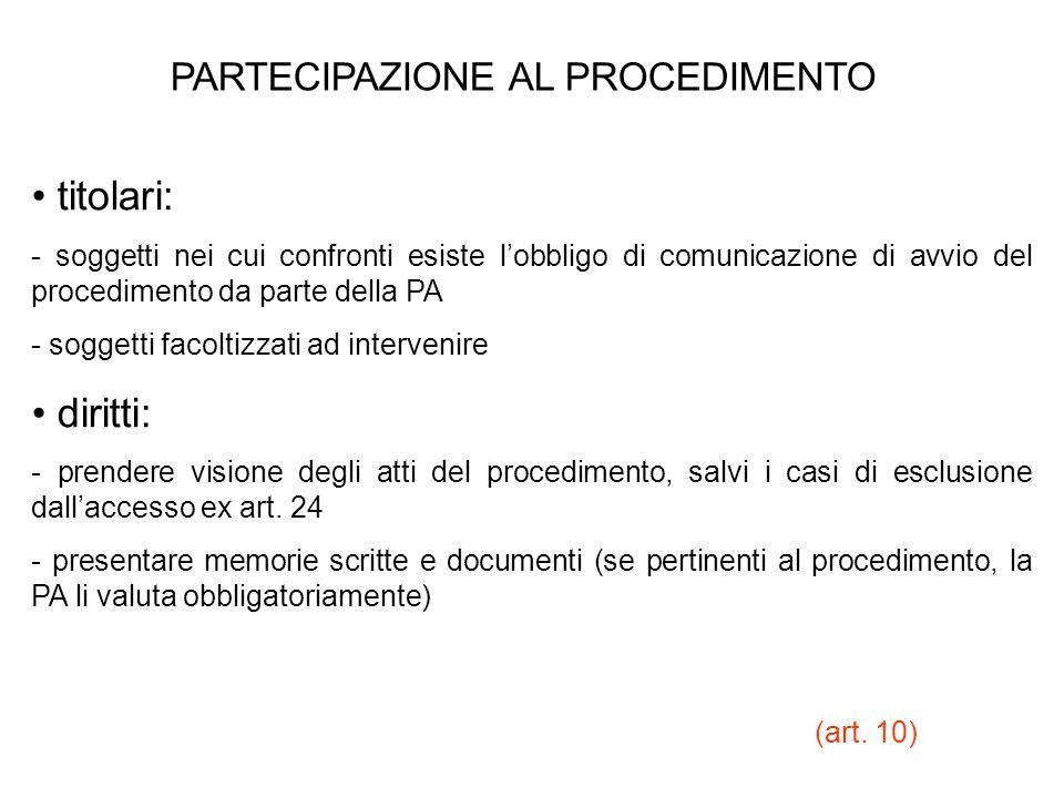 PARTECIPAZIONE AL PROCEDIMENTO titolari: - soggetti nei cui confronti esiste lobbligo di comunicazione di avvio del procedimento da parte della PA - s