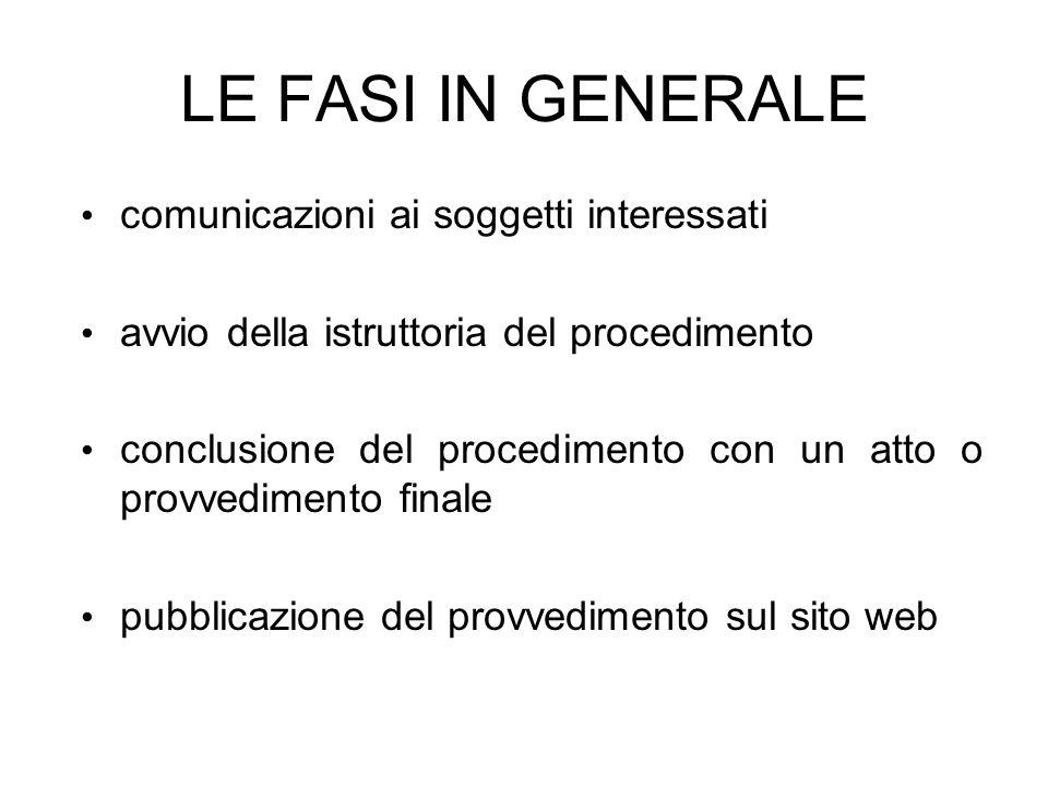 LE FASI IN GENERALE comunicazioni ai soggetti interessati avvio della istruttoria del procedimento conclusione del procedimento con un atto o provvedi