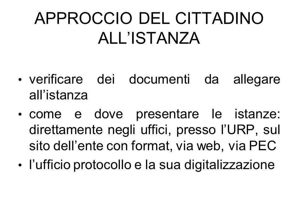 APPROCCIO DEL CITTADINO ALLISTANZA verificare dei documenti da allegare allistanza come e dove presentare le istanze: direttamente negli uffici, press