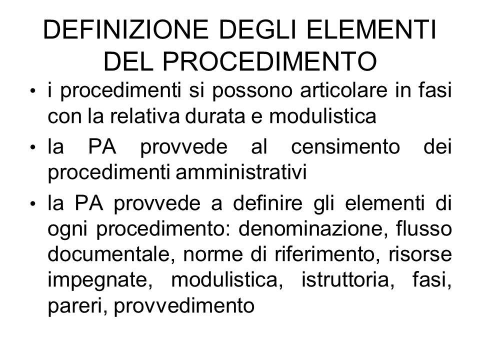 DEFINIZIONE DEGLI ELEMENTI DEL PROCEDIMENTO i procedimenti si possono articolare in fasi con la relativa durata e modulistica la PA provvede al censim