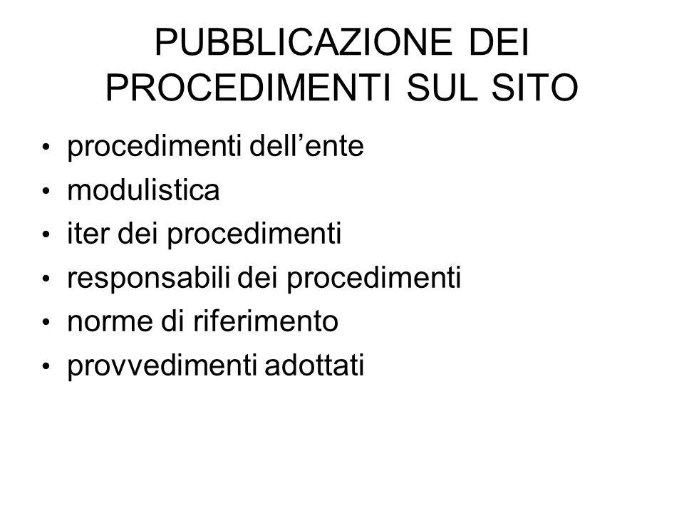 PUBBLICAZIONE DEI PROCEDIMENTI SUL SITO procedimenti dellente modulistica iter dei procedimenti responsabili dei procedimenti norme di riferimento pro